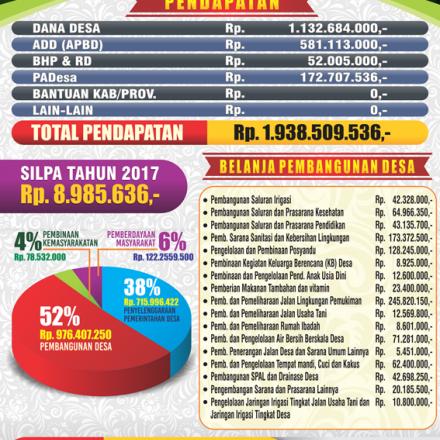 Info Grafis APBDes Tahun 2018